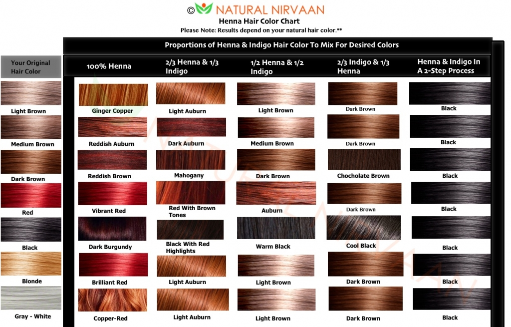 Natural Nirvaan Henna Color Chart