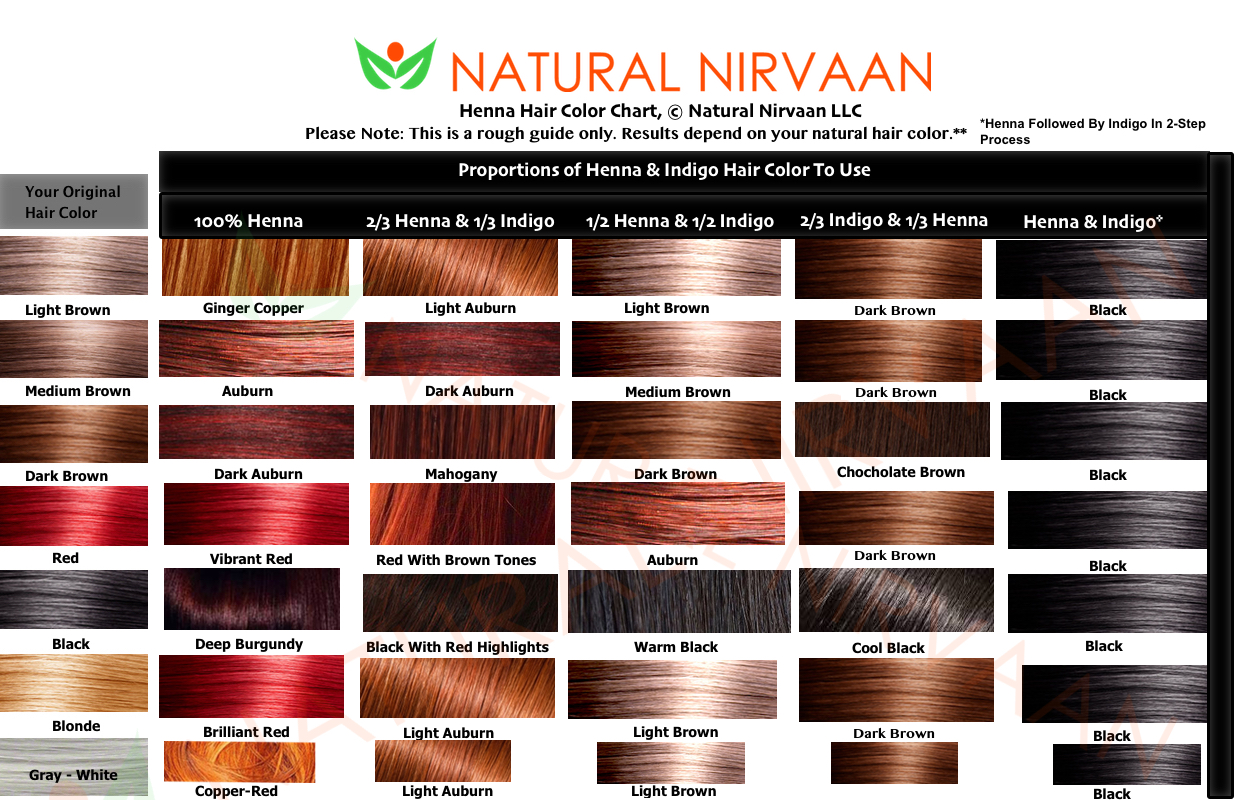 How To Mix 100 Henna Hair Color For Dyeing Your Hair Red Natural